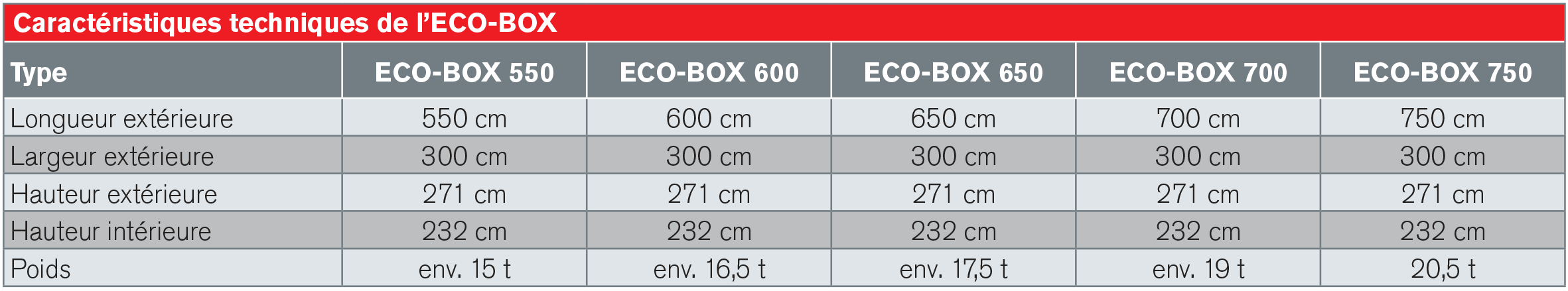 Container EcoBOX