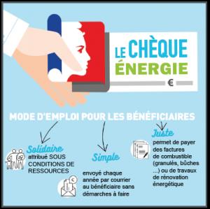 Chèque Eco Energie pour financer vos travaux